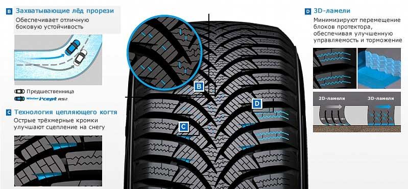 Зимние шины Hankook Winter i*Сept RS W442